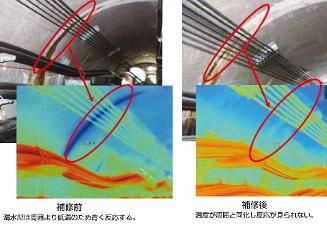 サーモグラフィーによる漏水補修前後の止水効果の確認